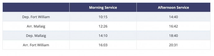 The Jacobite Express 2020 Timetable
