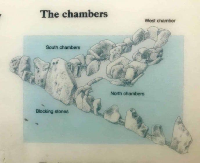 West Kennet Long Barrow Plan